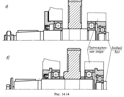 Примеры конструкции выходных валов одноступенчатых редукторов с шевронными зубчатыми колесами показаны на рис. 14.16...