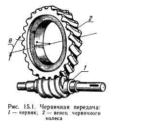 Червячная передача - это зубчато-винтовая передача, движение в которой осуществляется по принципу винтовой пары.