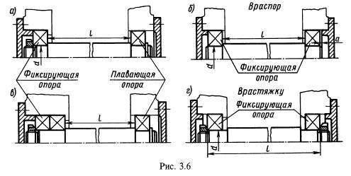 Диаметры валов для ленточных транспортеров транспортер 1992
