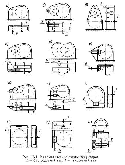 796. редуктор цилиндрически-червячныйс номинальной передаваемой мощностью свыше 4 до 10 кВт, ГОСТ 50968-96.