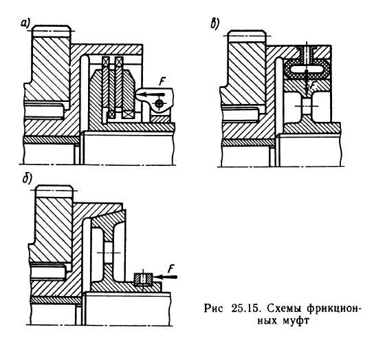 штука. муфта предохранительная фрикционная, с номинальным крутящимся моментом 100 Н*м, ГОСТ 15622-96.
